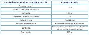 BR Mirror tool